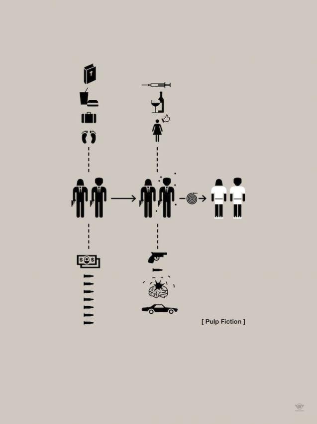 Фильмы в пиктограммах