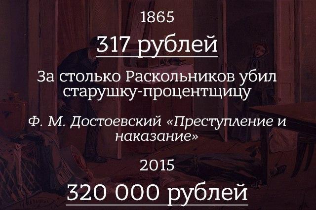 Упоминаемые в русской литературе денежные суммы переведены в современные рубли и доллары