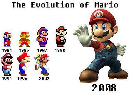 Эволюция мультгероев