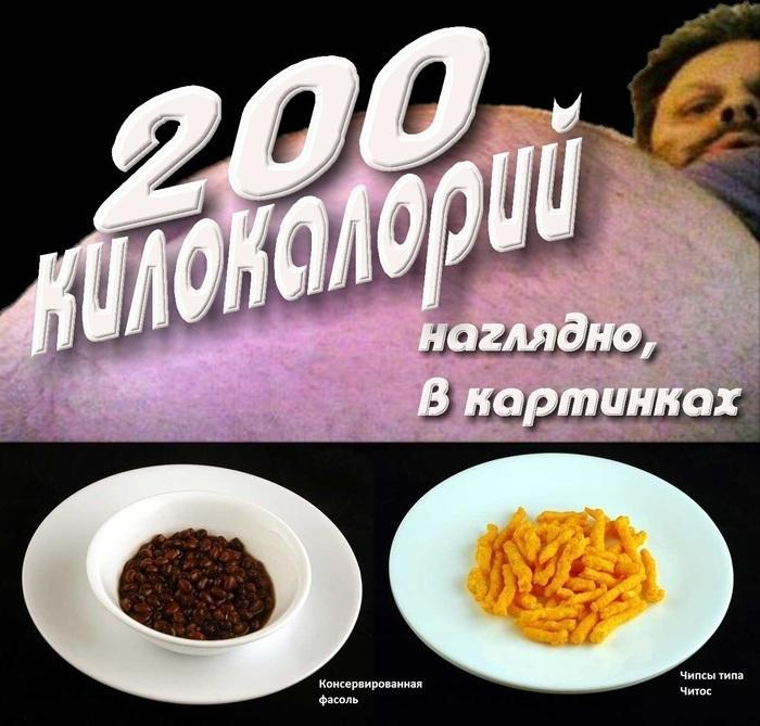 200 килокалорий в картинках