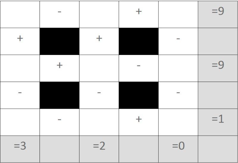 Волшебный алгебраический квадрат