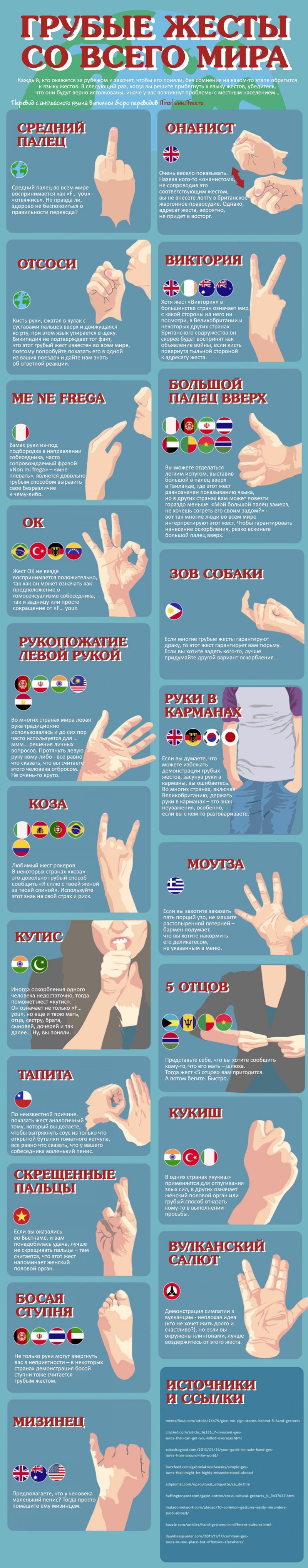 Грубые жесты со всего мира