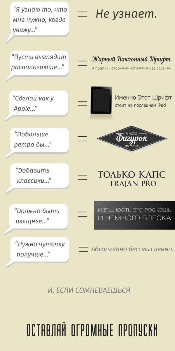 Заказчико-дизайнерский разговорник