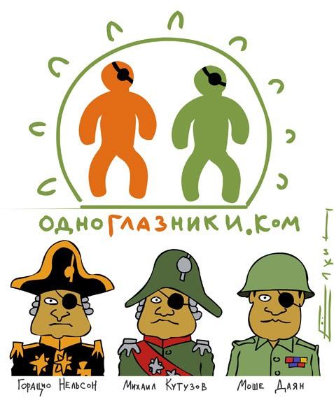 Сообщения в службу поддержки сайта Одноклассники