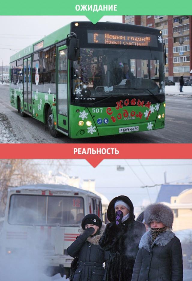 Зимние ожидание и реальность