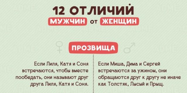 12 различий между полами
