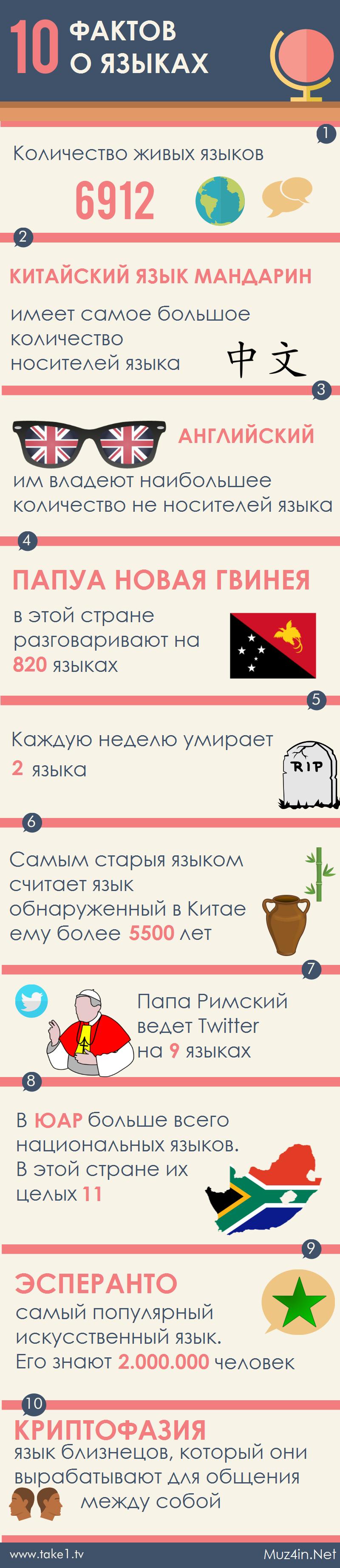 10 фактов о языках