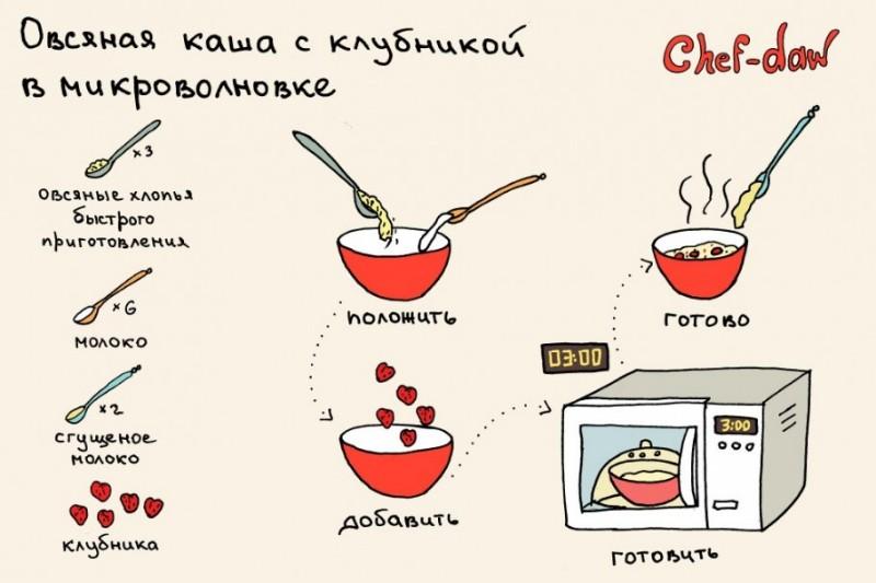 11 быстрых завтраков
