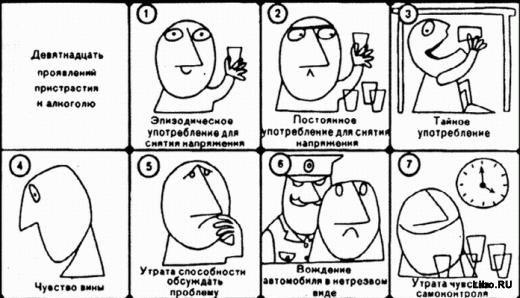 Девятнадцать проявлений пристрастия к алкоголю. В картинках.