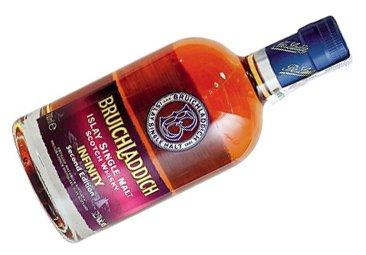 10 лучших алкогольных подарков
