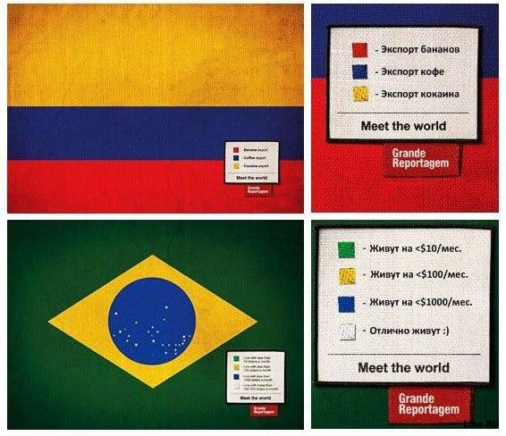 Флаговедение