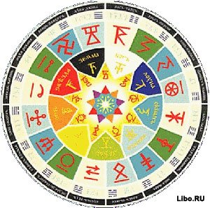 Славяно-языческий гороскоп