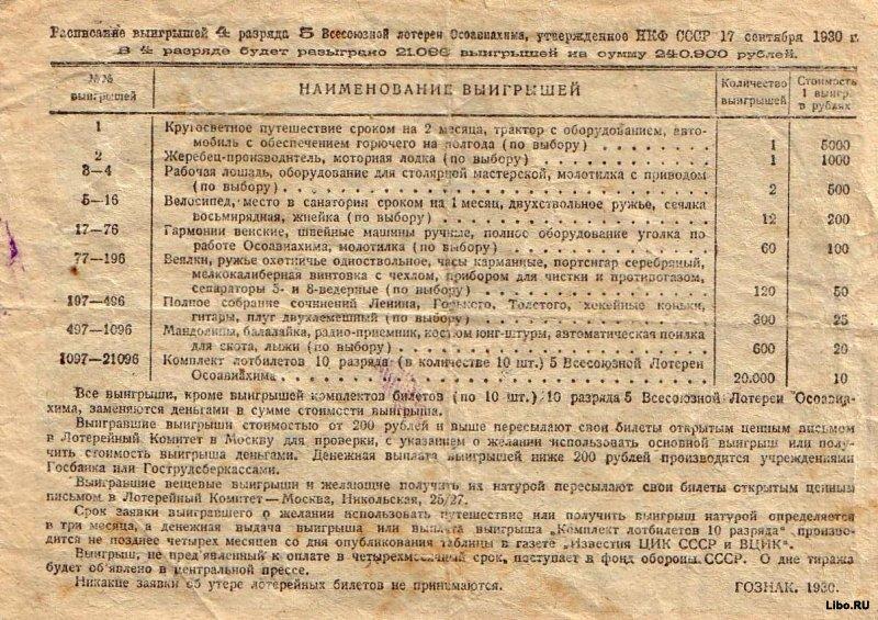Советская лотерея