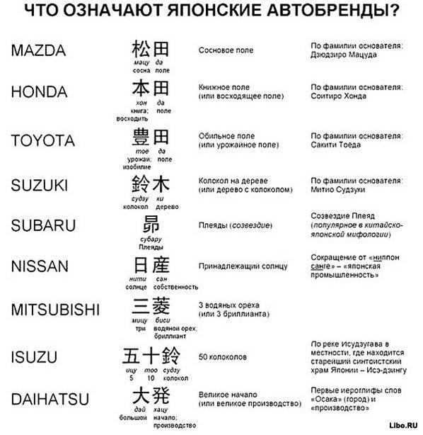 Японские автобренды