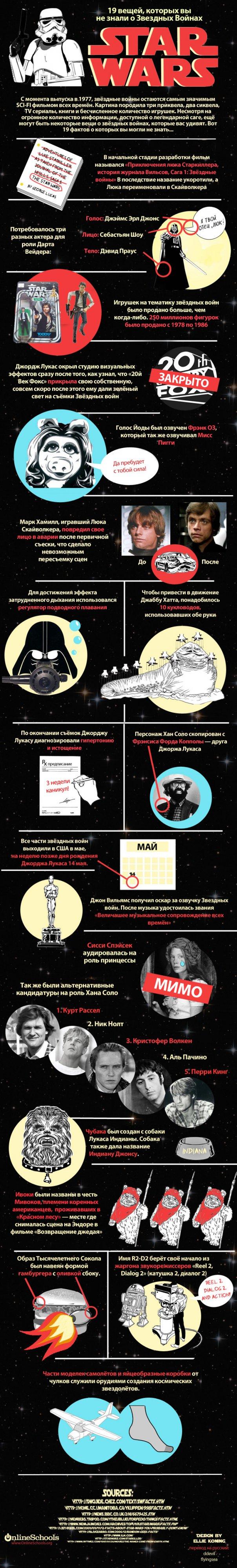 19 вещей, которые Вы не знали о звездных войнах