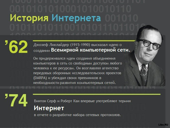 История интернета в картинках