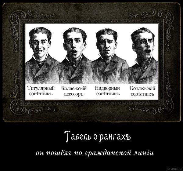 Демотиваторы. Век XIX-й