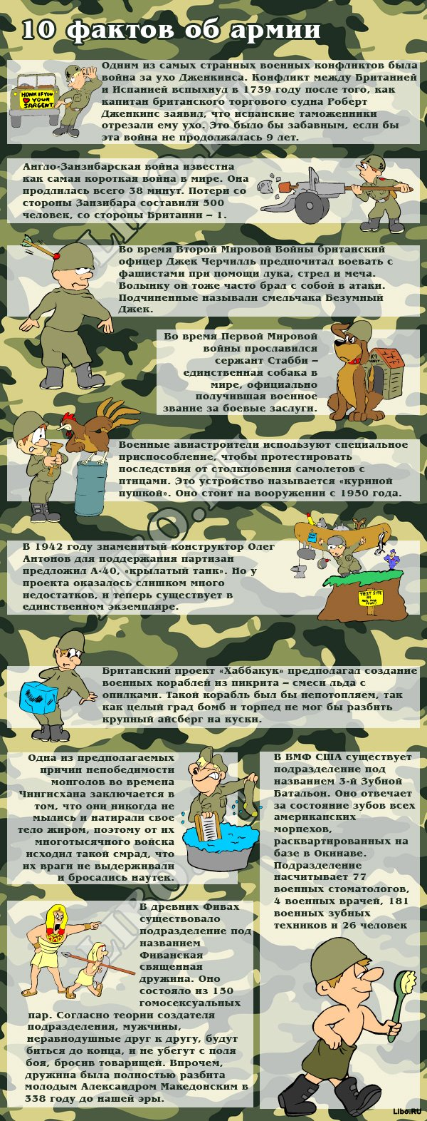 10 фактов об армии