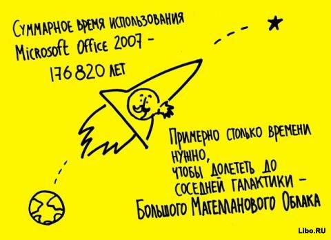 История Microsoft в картинках