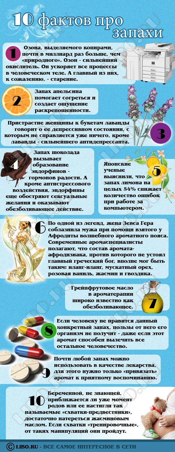 http://www.libo.ru/uploads/posts/2010-12/1291295531_zapah.jpg