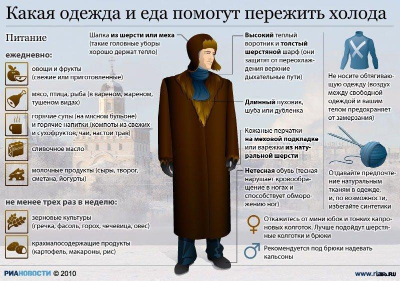 Инструкции на холода