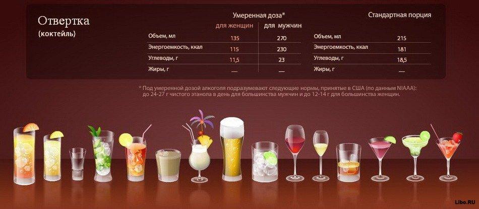 Чем напиться в новый год