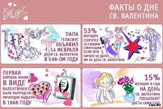 Факты про день Святого Валентина