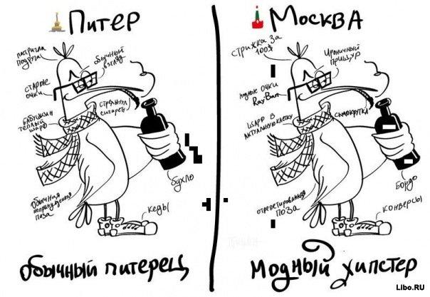 Питер VS Москва