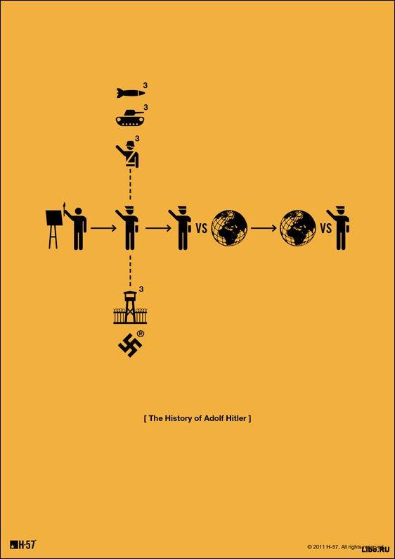 История в пиктограммах