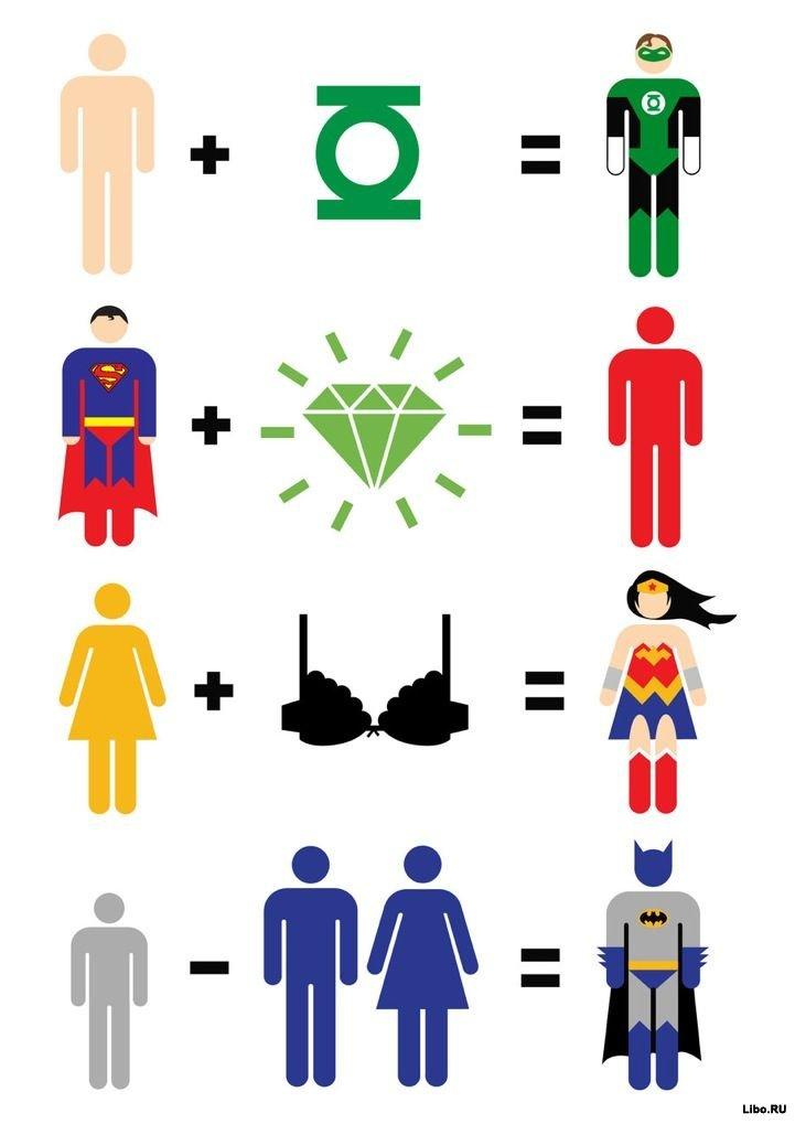 Математика супергероев