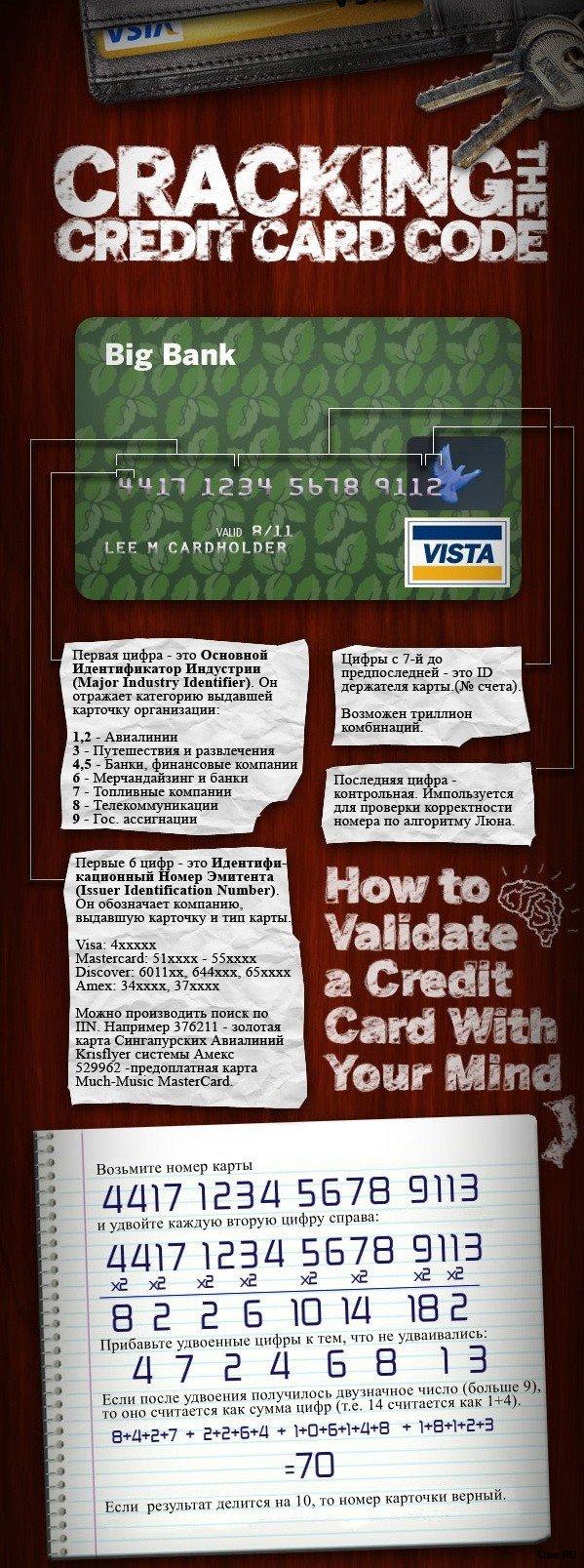 Что означают цифры на кредитке
