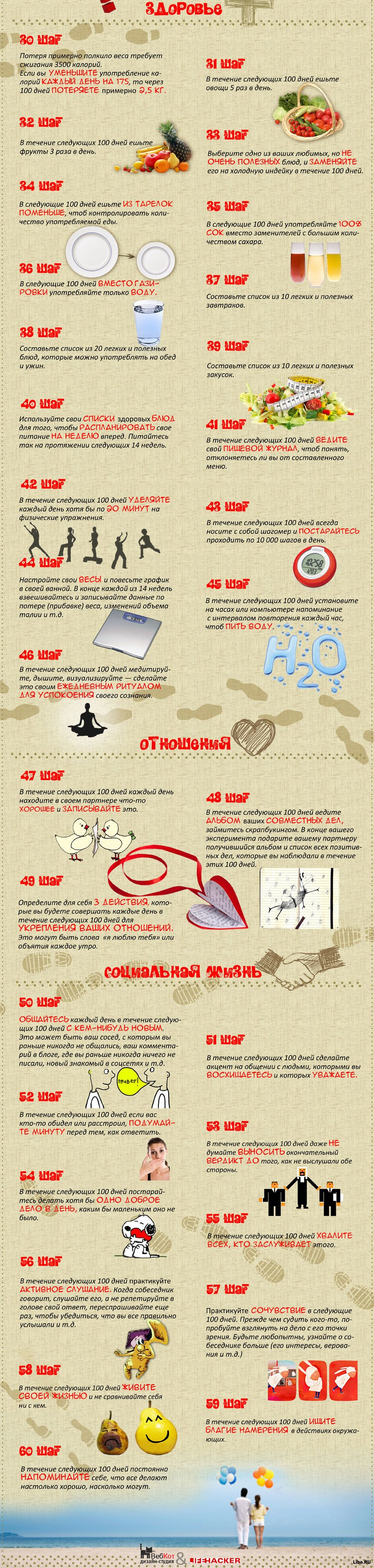 60 шагов к улучшению жизни