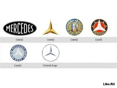 18 крупнейших выкупов в истории