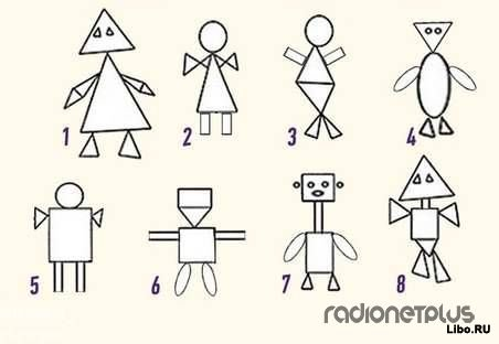 Анализ теста человечек из геометрических фигур