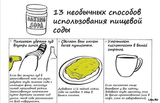 13 необычных способов использования пищевой соды