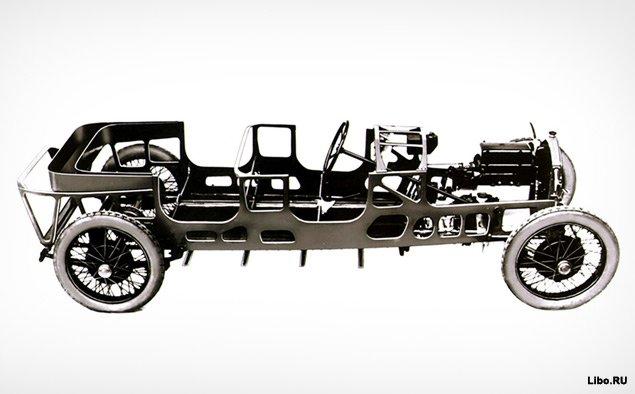 Ключевые изобретения в автомобильном мире