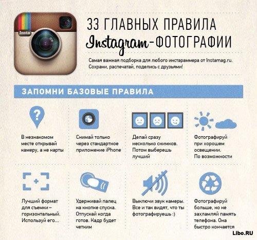 33 правила Instagram-фотографии