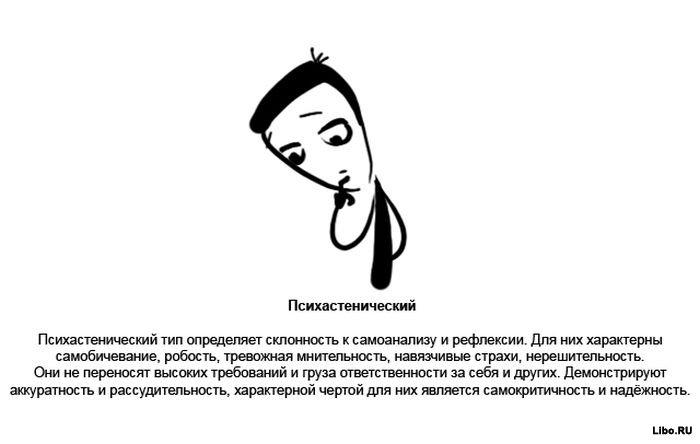 Характеристика психотипов людей