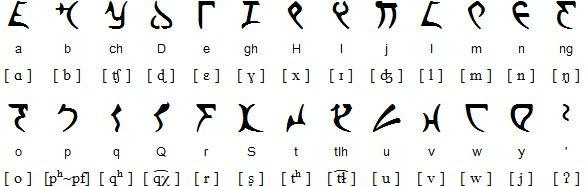 12 вымышленных языков, на которых можно научиться говорить