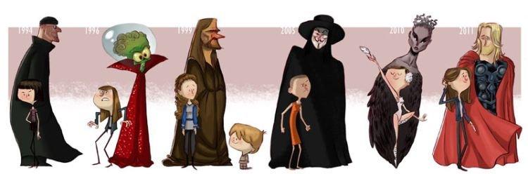 Актеры и их персонажи