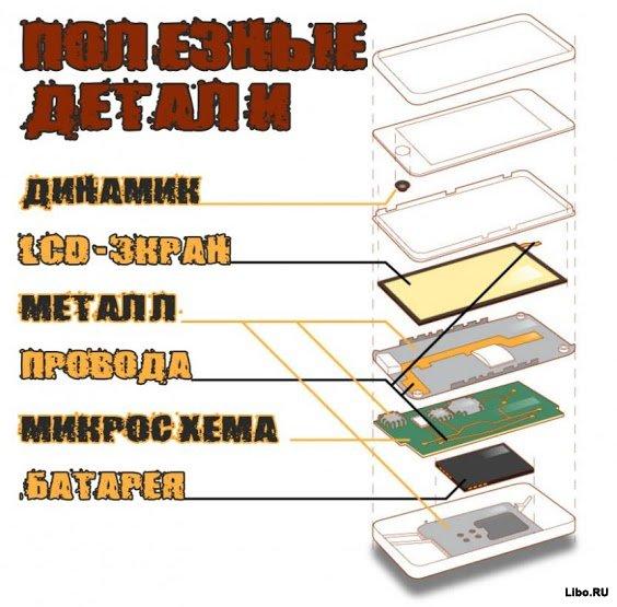 Мобильник, как инструмент выживания