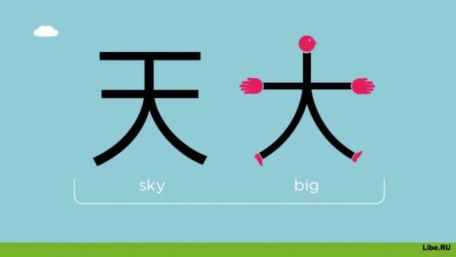 Как выучить китайский